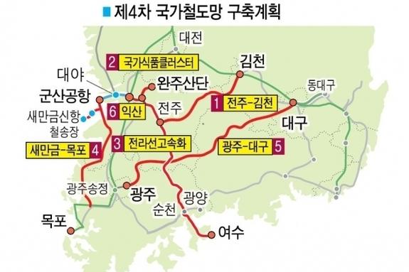 (전북일보) 제4차 국가철도망구축계획 공개 임박, 전북 현안 담길까?